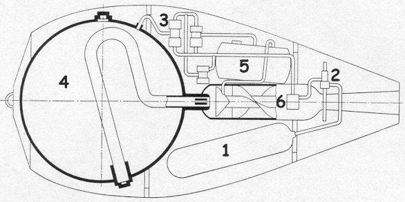 Walter HWK 109-500 Motor